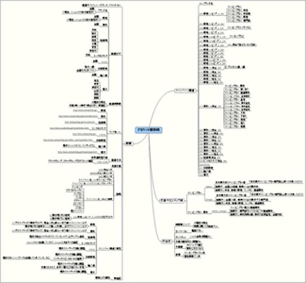 アカウント構造サンプル2